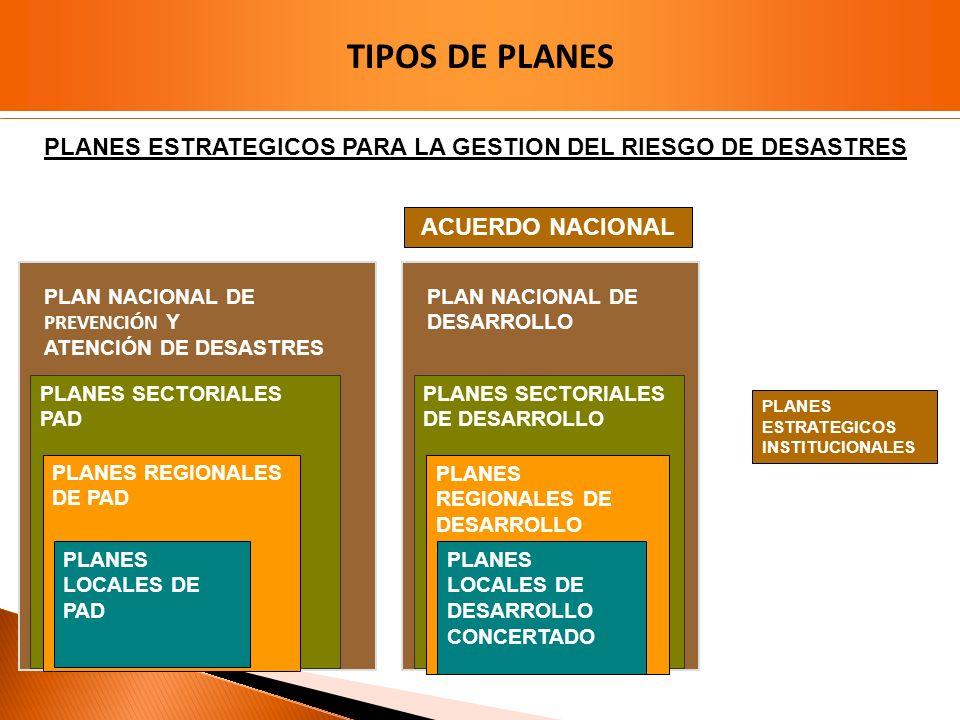 TIPOS DE PLANES PLANES ESTRATEGICOS PARA LA GESTION DEL RIESGO DE DESASTRES. ACUERDO NACIONAL. PLAN NACIONAL DE.
