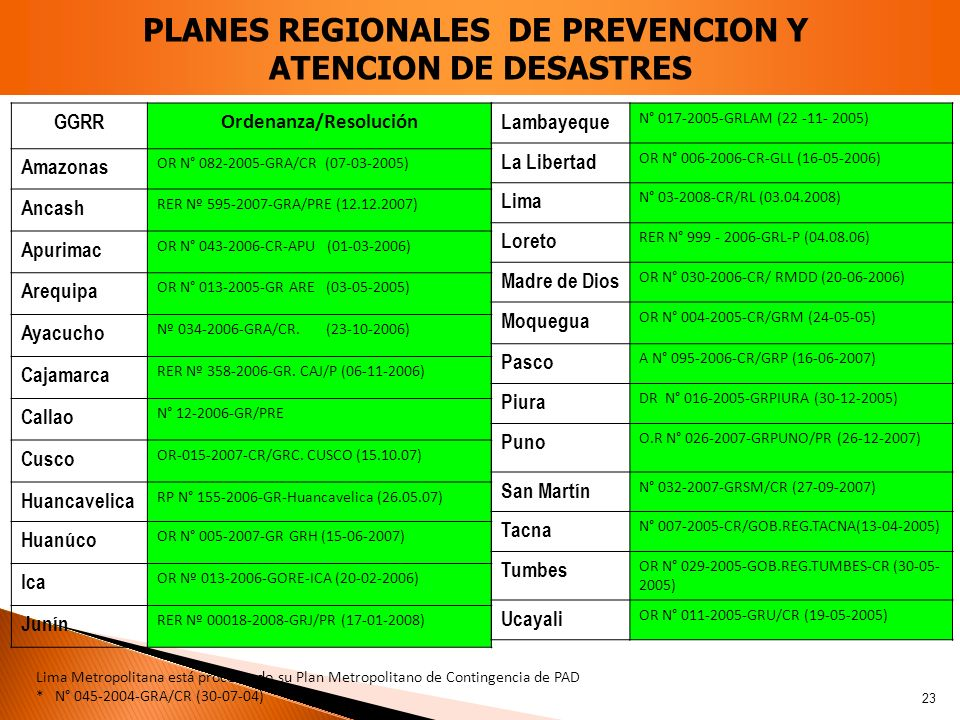 PLANES REGIONALES DE PREVENCION Y Ordenanza/Resolución