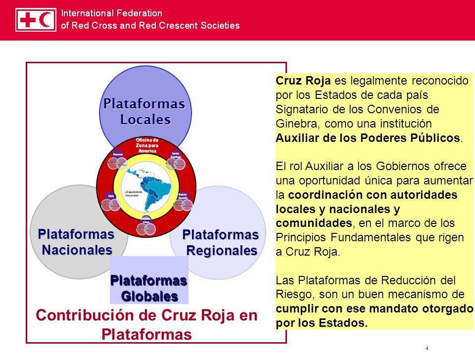 Contribución de Cruz Roja en Plataformas