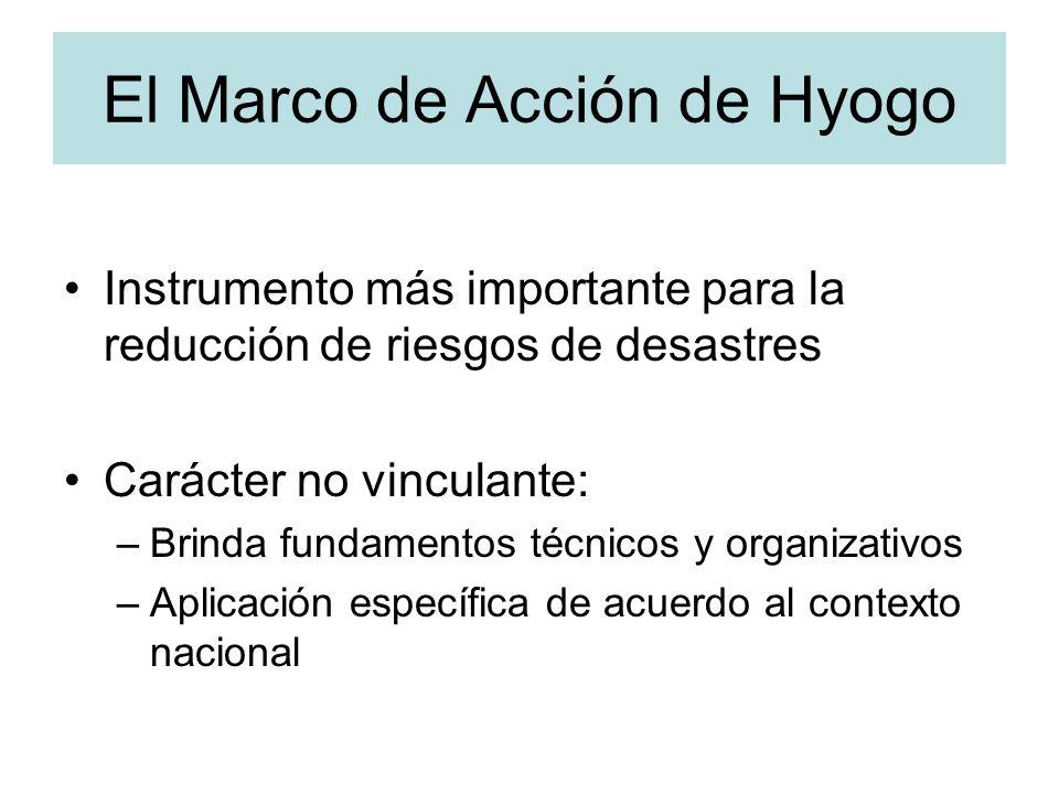 El Marco de Acción de Hyogo