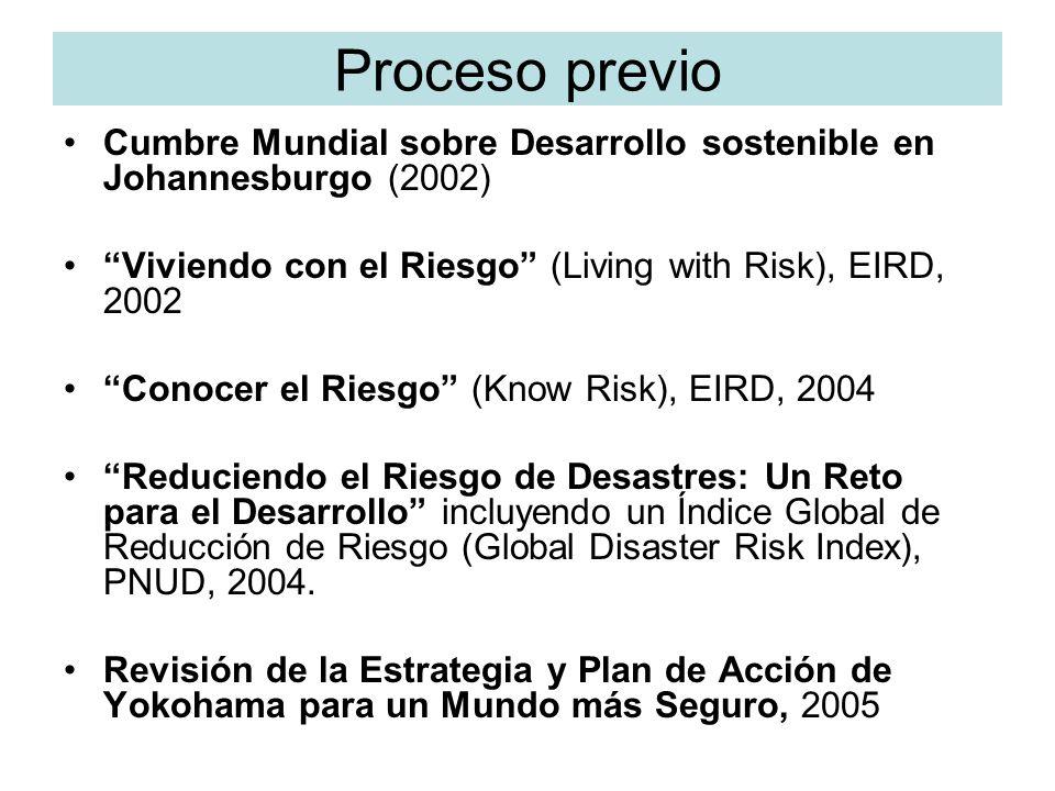 Proceso previo Cumbre Mundial sobre Desarrollo sostenible en Johannesburgo (2002) Viviendo con el Riesgo (Living with Risk), EIRD, 2002.