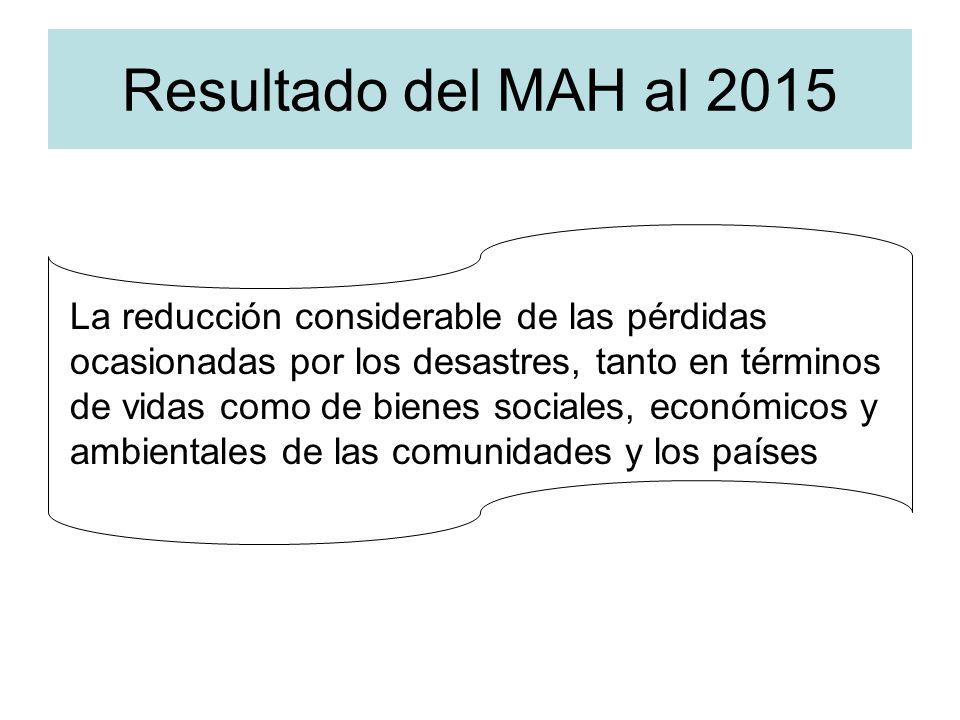 Resultado del MAH al 2015