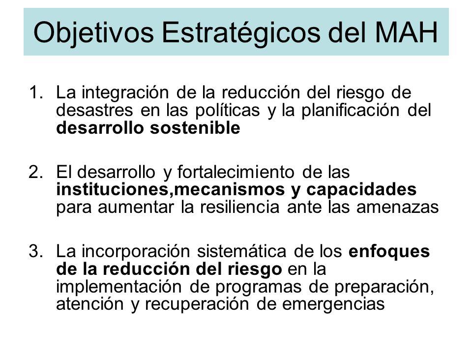 Objetivos Estratégicos del MAH