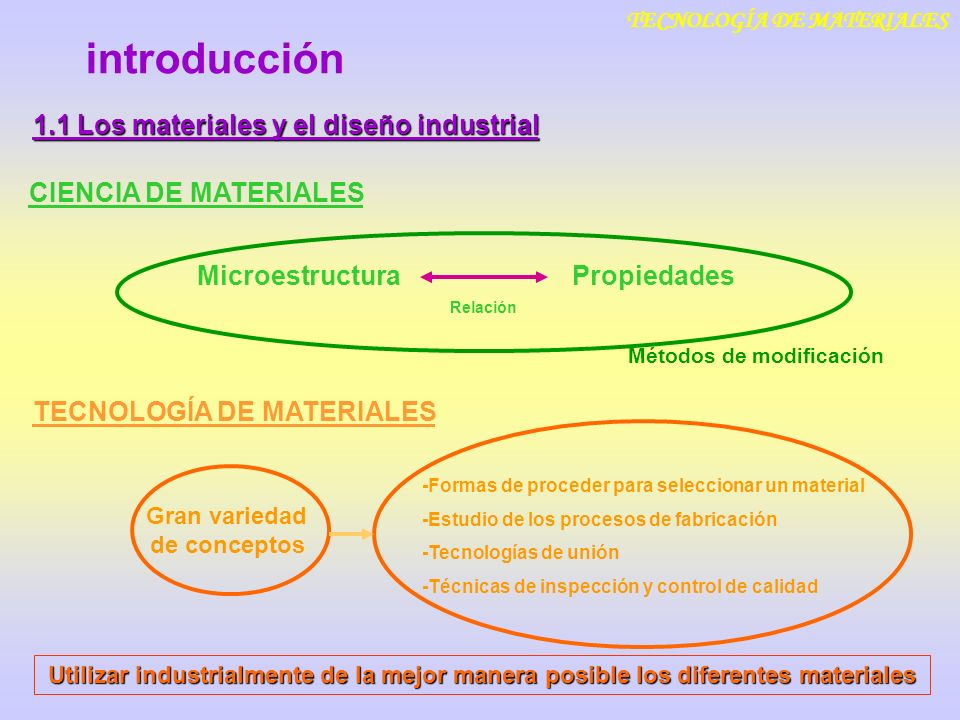 introducción 1.1 Los materiales y el diseño industrial