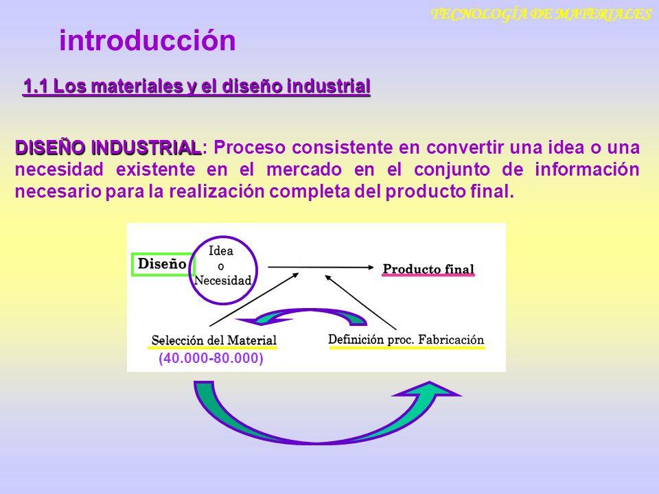 TECNOLOGÍA DE MATERIALES 1.1 Los materiales y el diseño industrial