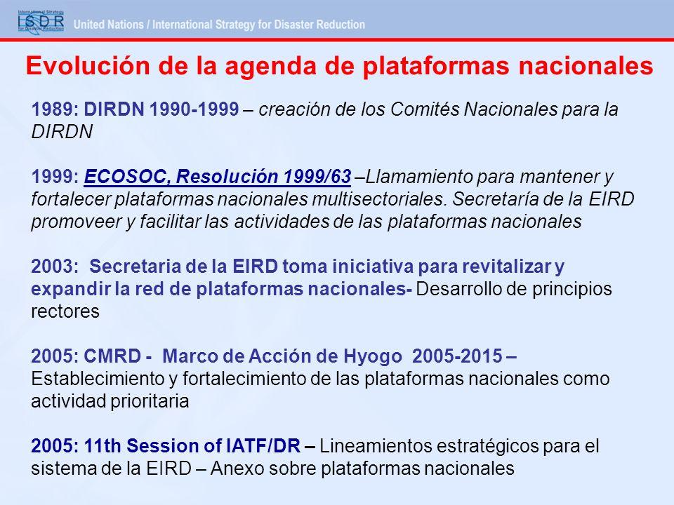 Evolución de la agenda de plataformas nacionales