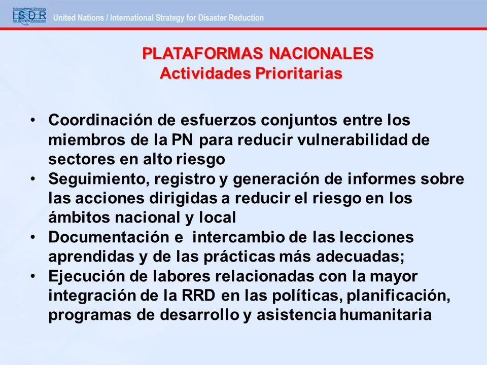 PLATAFORMAS NACIONALES Actividades Prioritarias