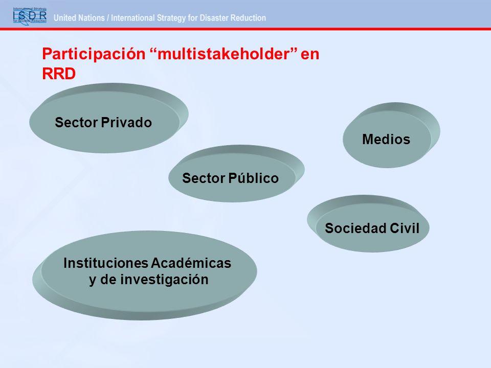 Instituciones Académicas