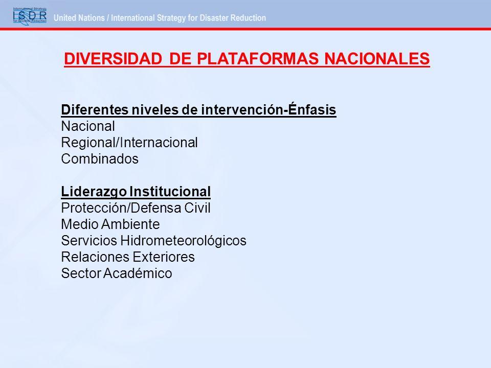 DIVERSIDAD DE PLATAFORMAS NACIONALES
