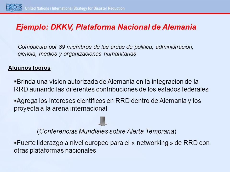 Ejemplo: DKKV, Plataforma Nacional de Alemania
