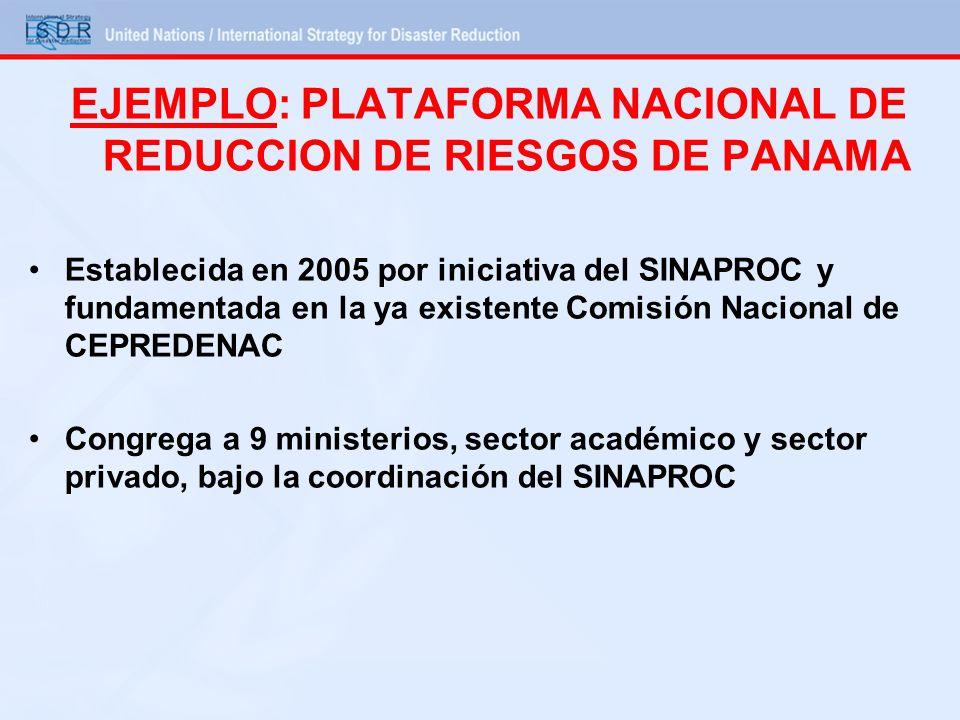 EJEMPLO: PLATAFORMA NACIONAL DE REDUCCION DE RIESGOS DE PANAMA