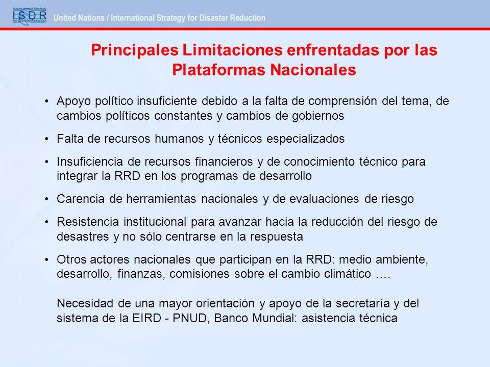 Principales Limitaciones enfrentadas por las Plataformas Nacionales