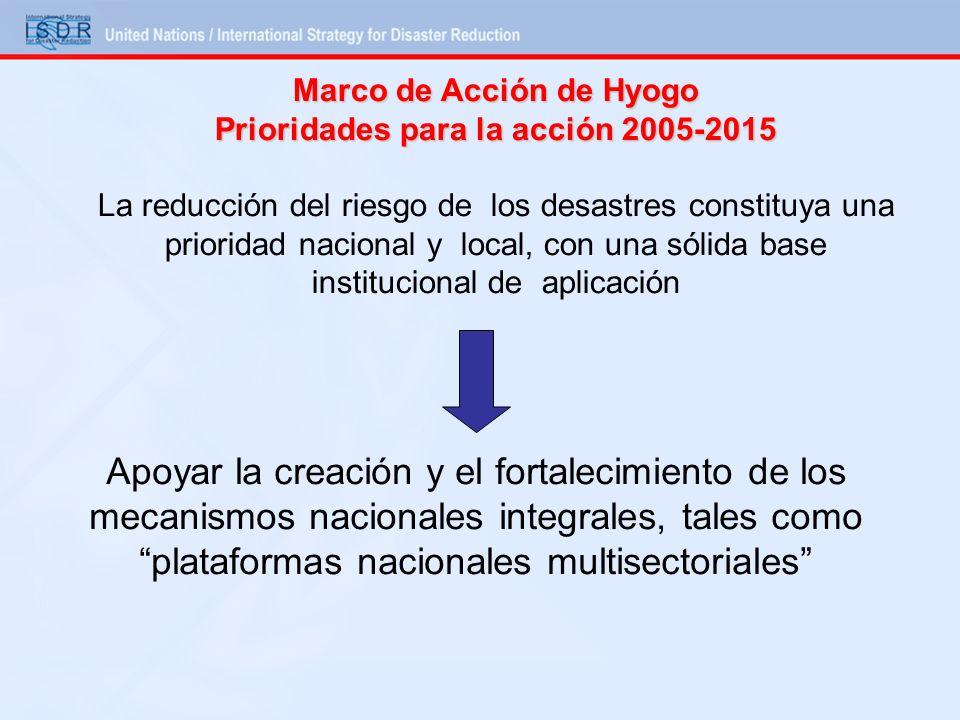 Marco de Acción de Hyogo Prioridades para la acción 2005-2015