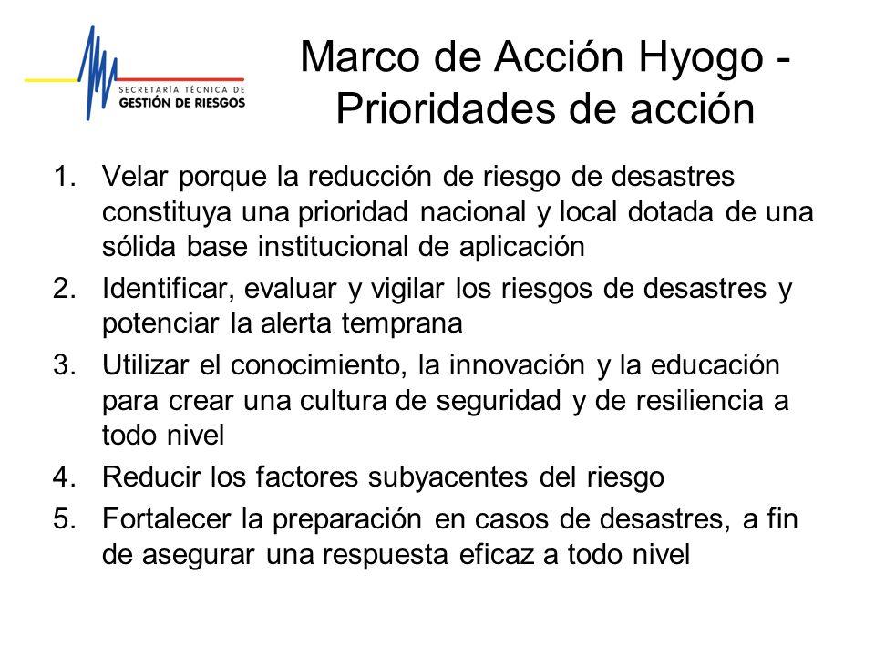 Marco de Acción Hyogo - Prioridades de acción