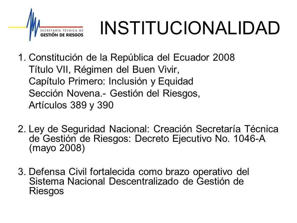 INSTITUCIONALIDAD 1. Constitución de la República del Ecuador 2008