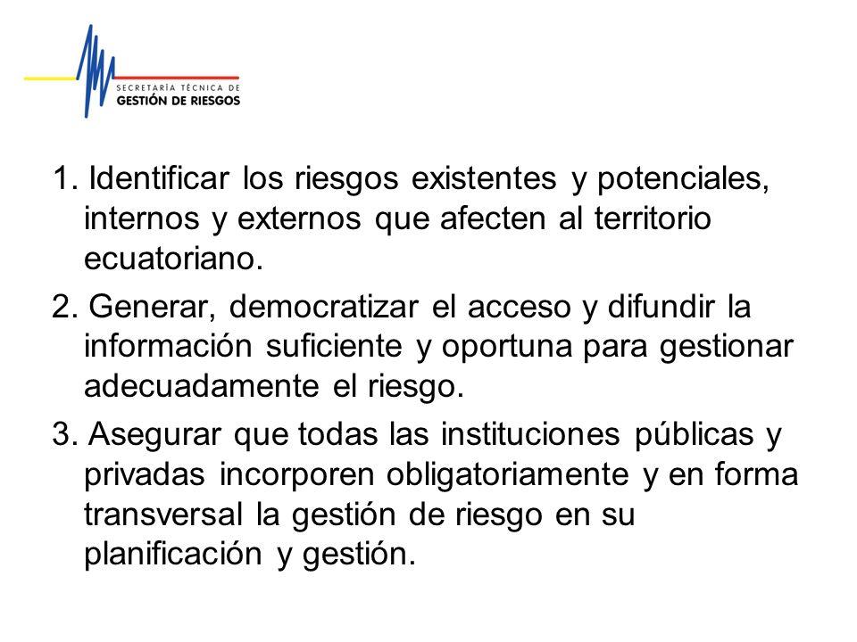 1. Identificar los riesgos existentes y potenciales, internos y externos que afecten al territorio ecuatoriano.