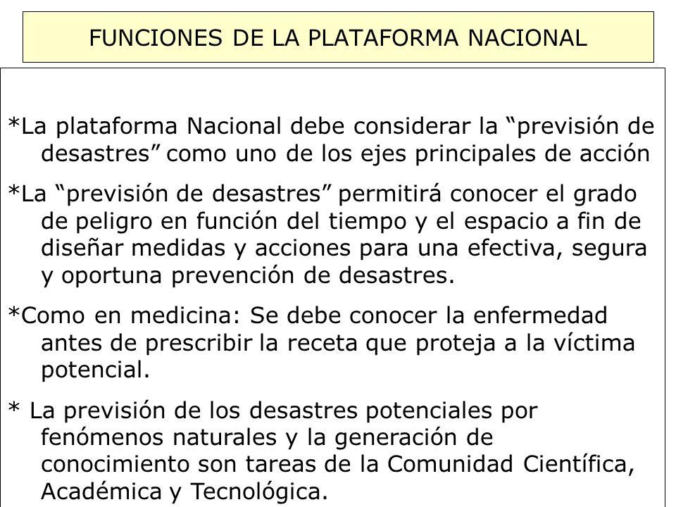 FUNCIONES DE LA PLATAFORMA NACIONAL