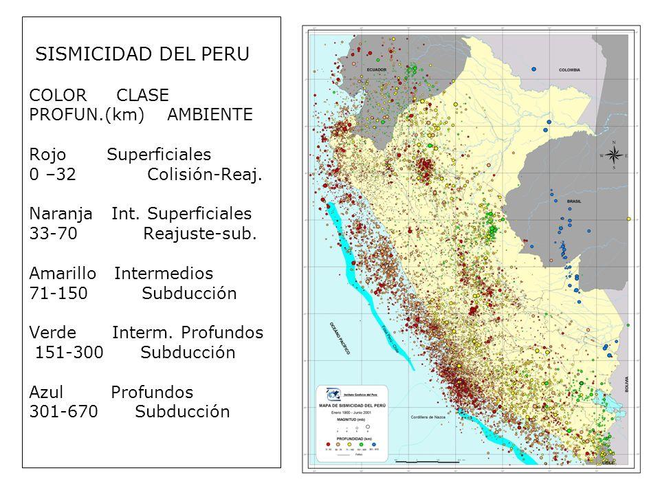 SISMICIDAD DEL PERU COLOR CLASE PROFUN. (km) AMBIENTE