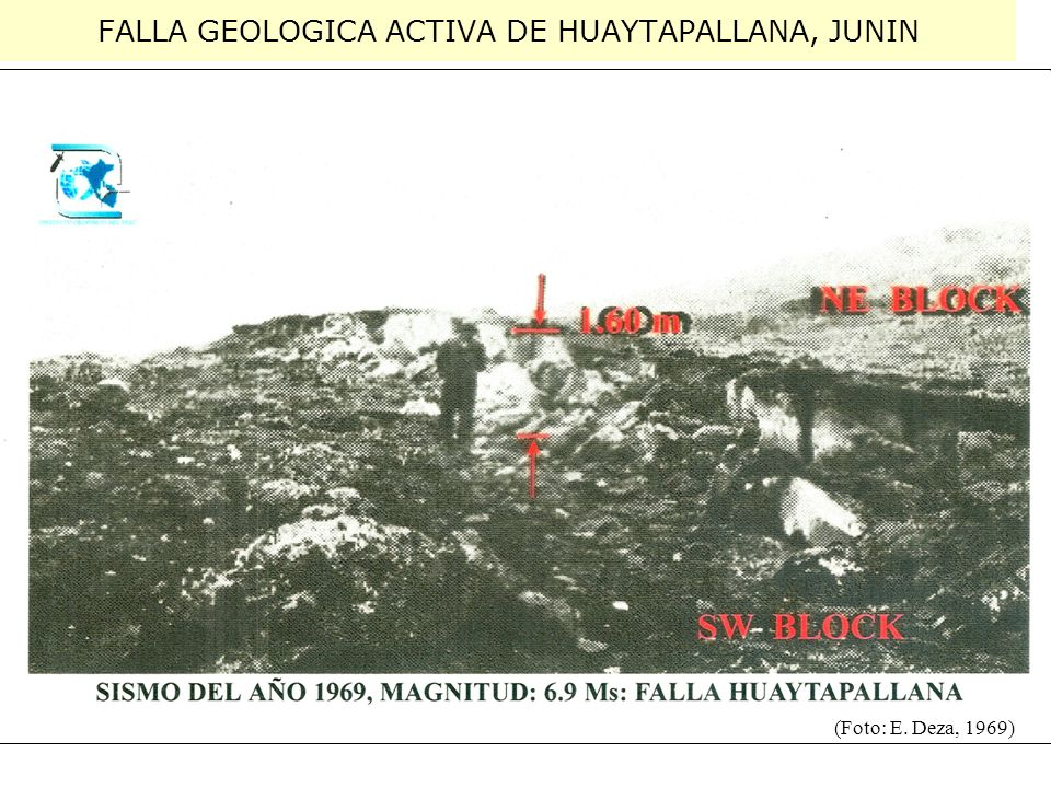 FALLA GEOLOGICA ACTIVA DE HUAYTAPALLANA, JUNIN