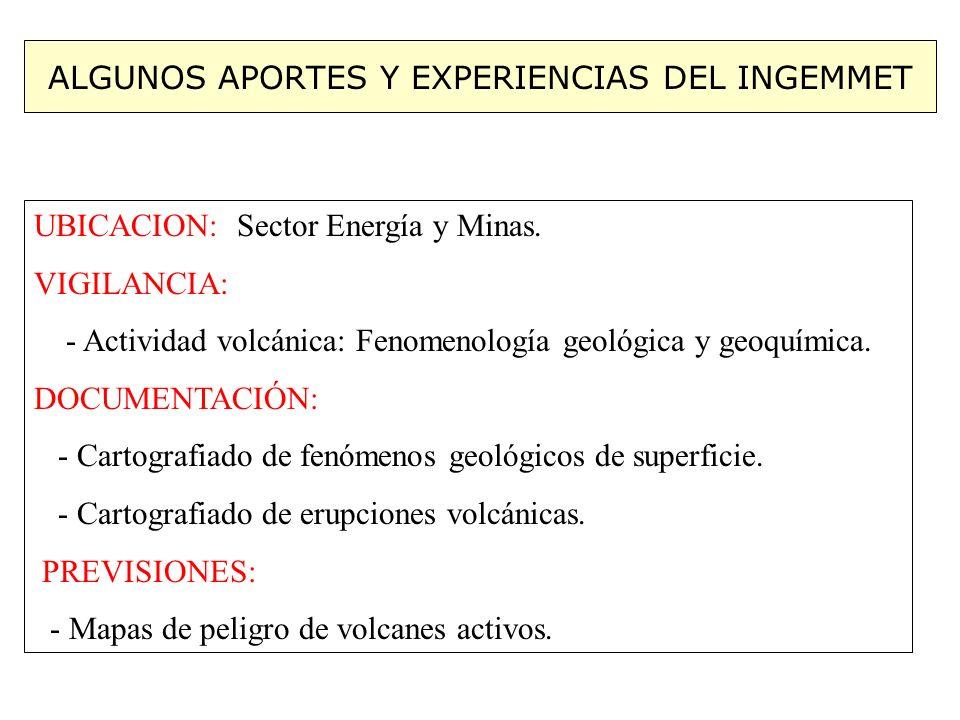 ALGUNOS APORTES Y EXPERIENCIAS DEL INGEMMET