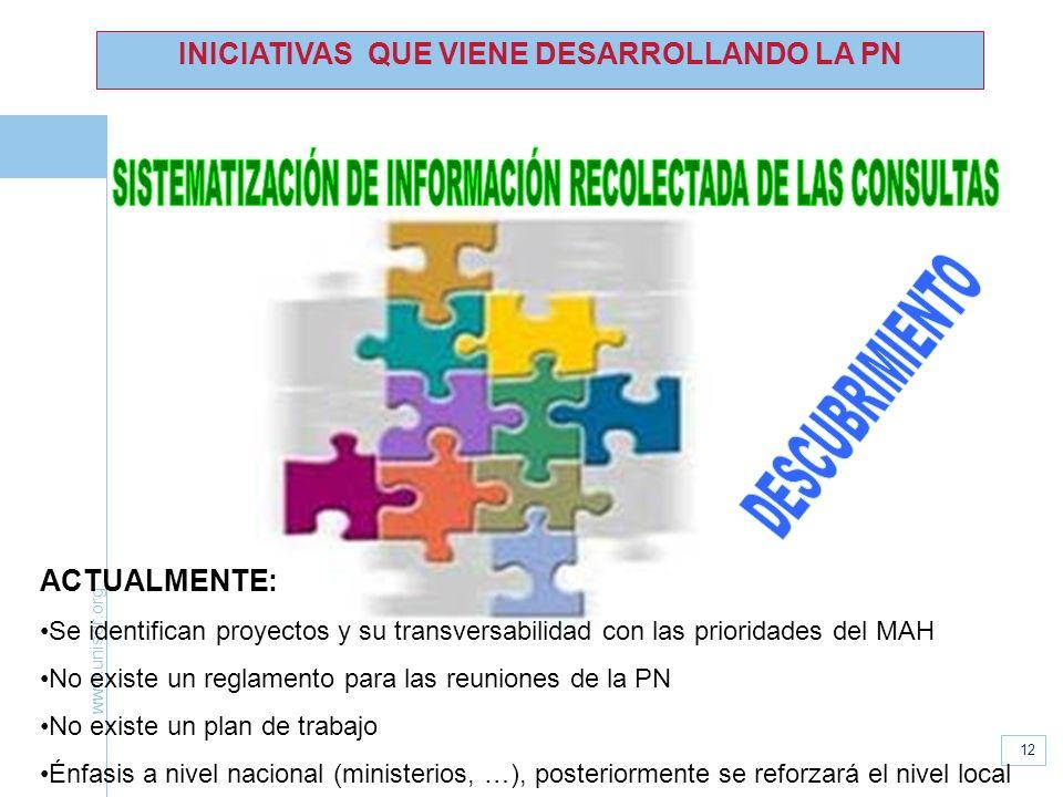 SISTEMATIZACIÓN DE INFORMACIÓN RECOLECTADA DE LAS CONSULTAS