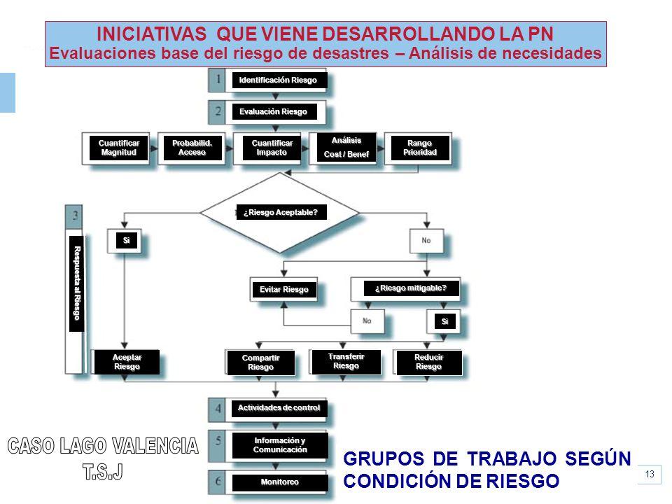 CASO LAGO VALENCIA T.S.J INICIATIVAS QUE VIENE DESARROLLANDO LA PN