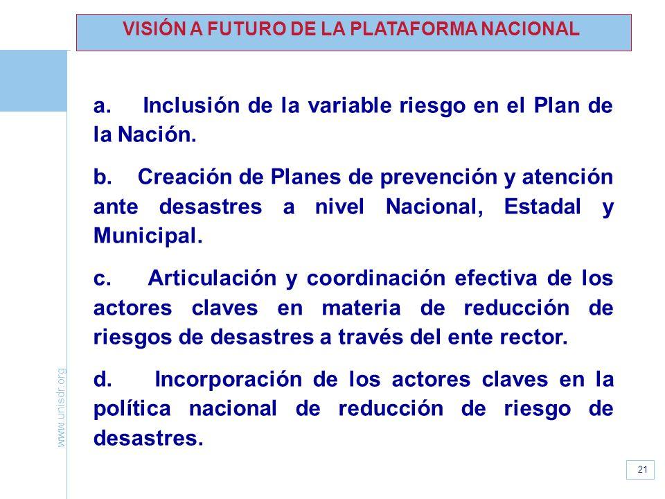 VISIÓN A FUTURO DE LA PLATAFORMA NACIONAL