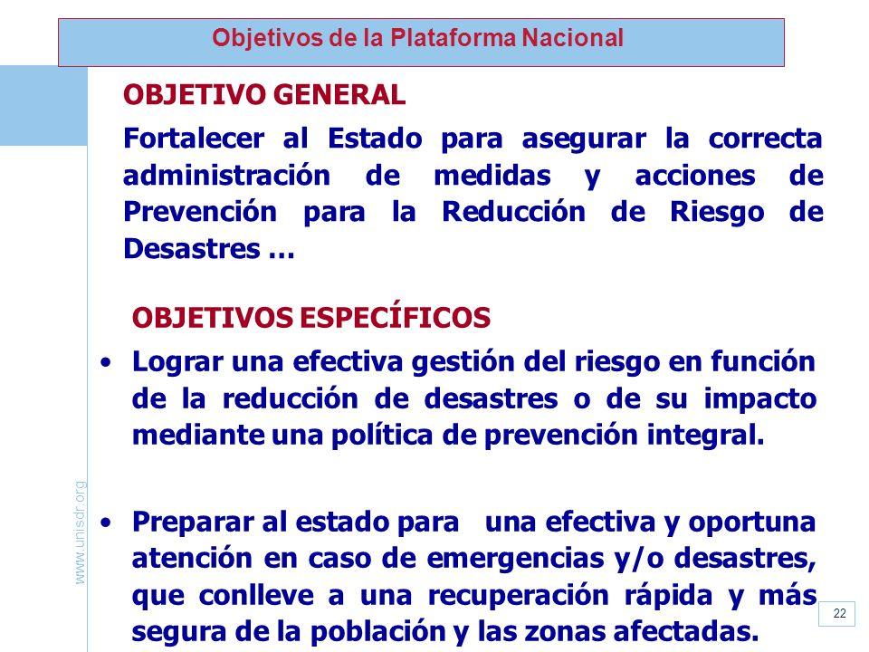Objetivos de la Plataforma Nacional