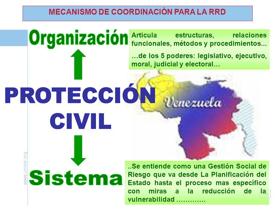 MECANISMO DE COORDINACIÓN PARA LA RRD