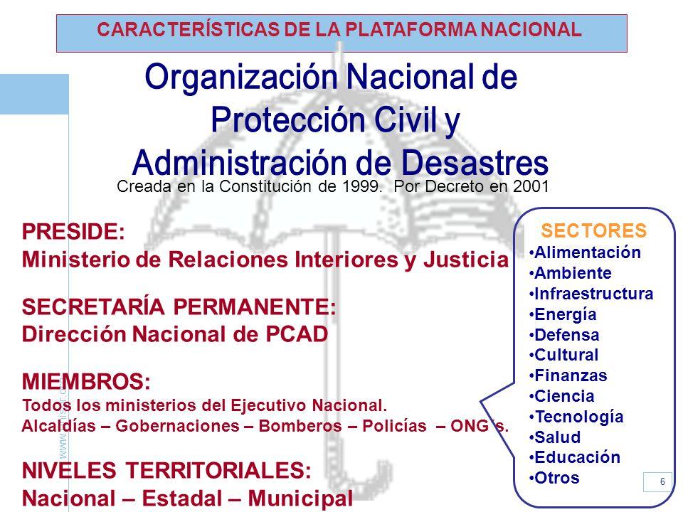 Organización Nacional de Protección Civil y
