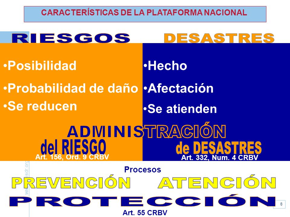 CARACTERÍSTICAS DE LA PLATAFORMA NACIONAL