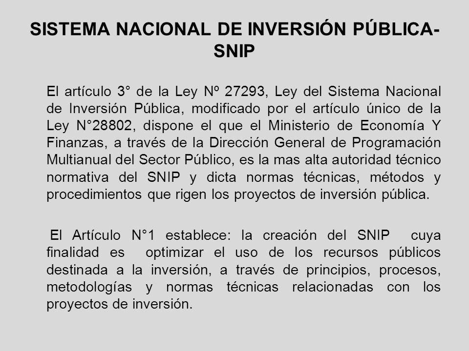 SISTEMA NACIONAL DE INVERSIÓN PÚBLICA-SNIP