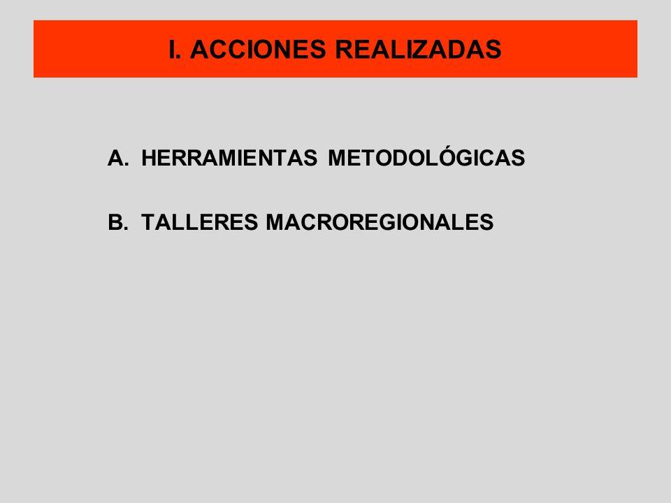 I. ACCIONES REALIZADAS HERRAMIENTAS METODOLÓGICAS