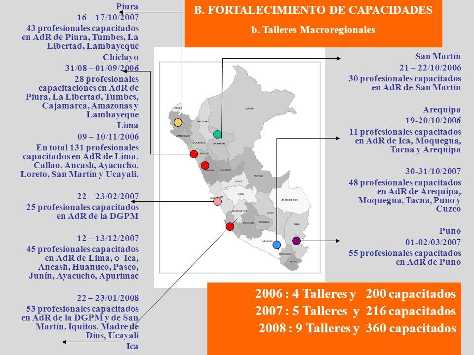 B. FORTALECIMIENTO DE CAPACIDADES b. Talleres Macroregionales