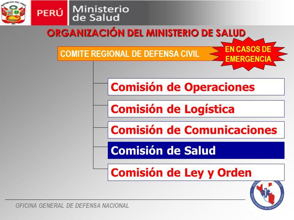 Comisión de Operaciones