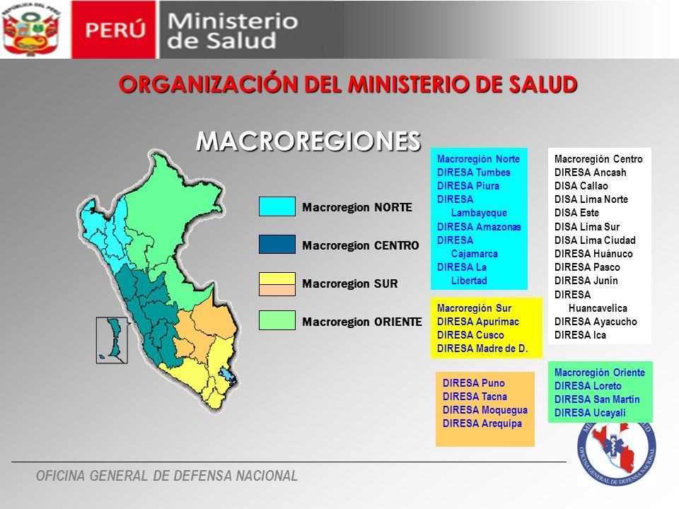 MACROREGIONES ORGANIZACIÓN DEL MINISTERIO DE SALUD Macroregion NORTE