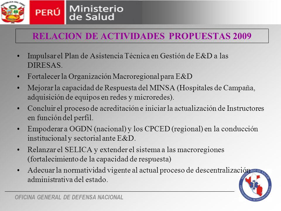 RELACION DE ACTIVIDADES PROPUESTAS 2009