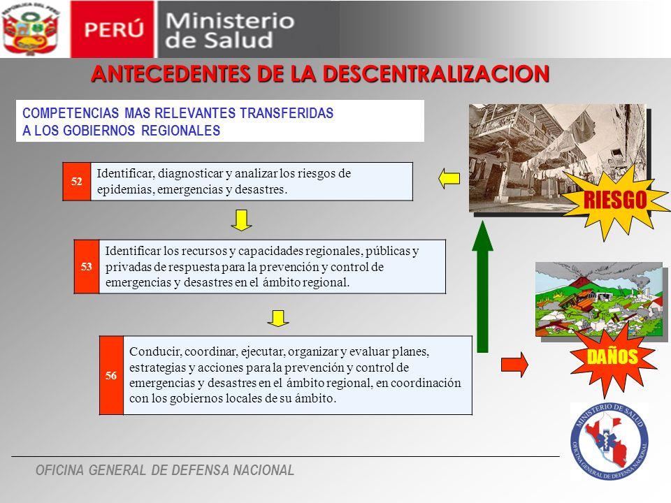 ANTECEDENTES DE LA DESCENTRALIZACION
