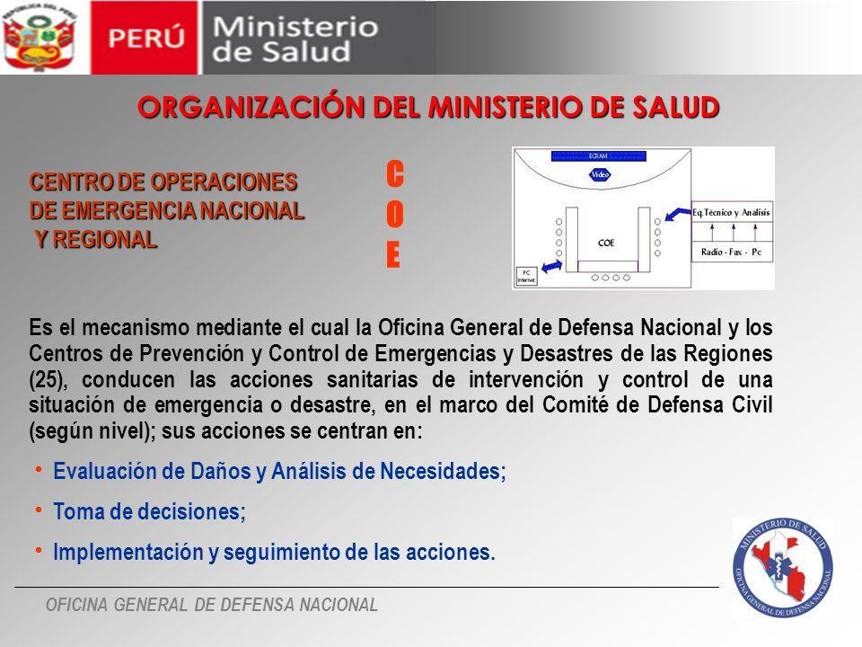 C O E ORGANIZACIÓN DEL MINISTERIO DE SALUD CENTRO DE OPERACIONES