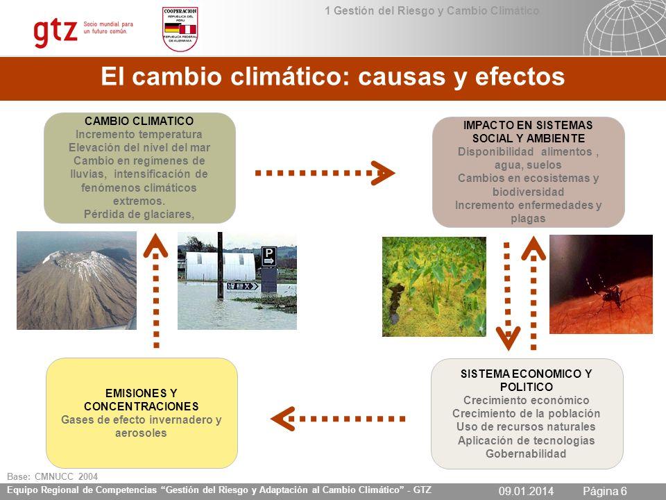 El cambio climático: causas y efectos