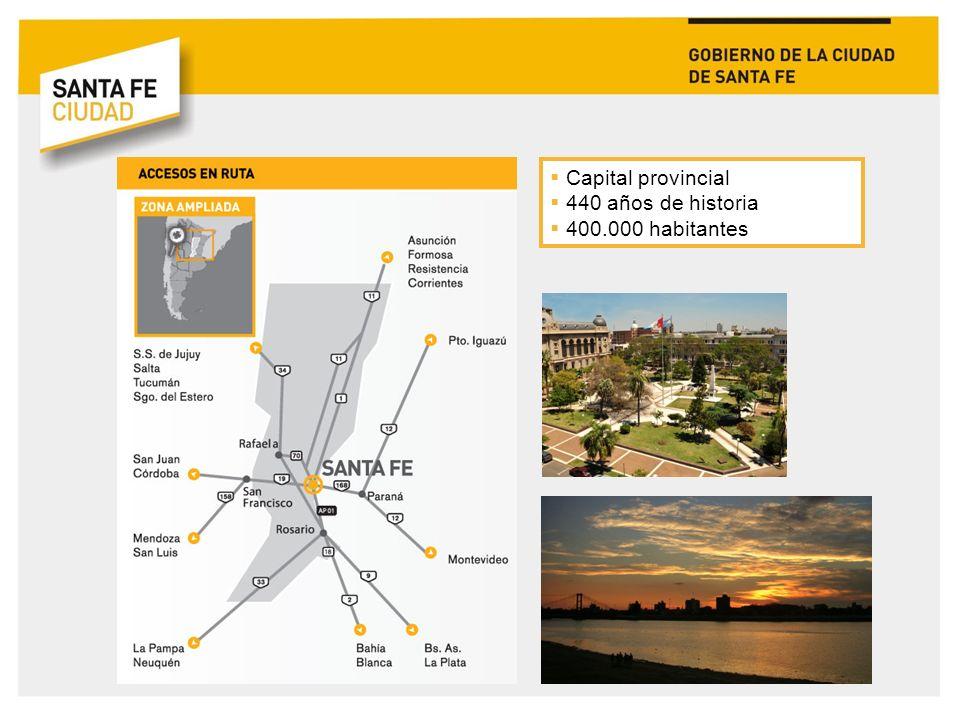 Capital provincial 440 años de historia 400.000 habitantes 4