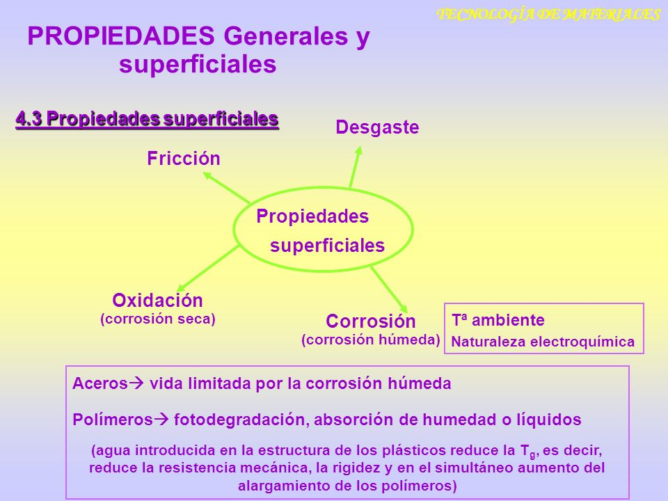 PROPIEDADES Generales y superficiales