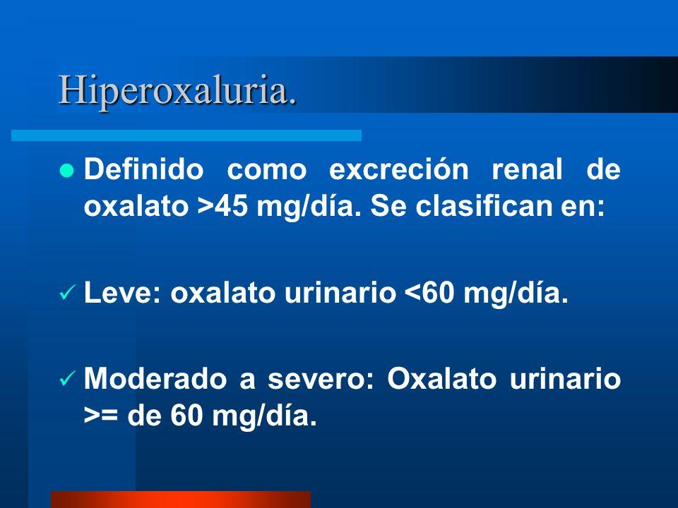 Hiperoxaluria. Definido como excreción renal de oxalato >45 mg/día. Se clasifican en: Leve: oxalato urinario <60 mg/día.