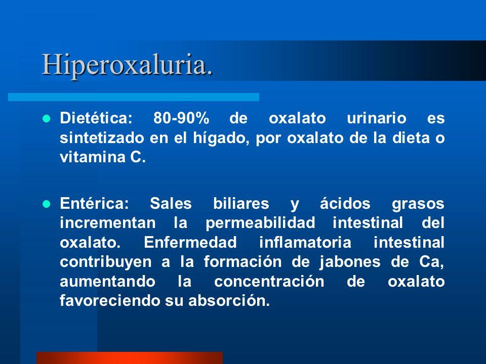 Hiperoxaluria. Dietética: 80-90% de oxalato urinario es sintetizado en el hígado, por oxalato de la dieta o vitamina C.