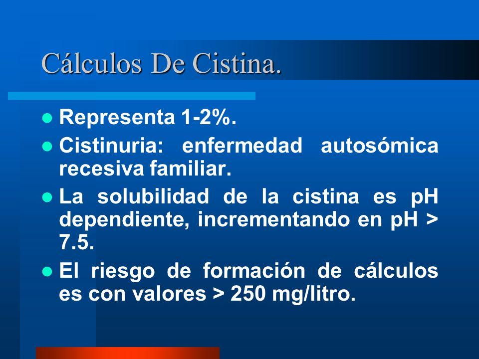 Cálculos De Cistina. Representa 1-2%.