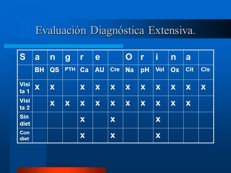 Evaluación Diagnóstica Extensiva.