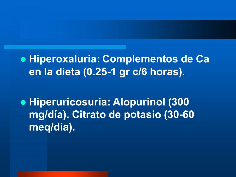 Hiperoxaluria: Complementos de Ca en la dieta (0.25-1 gr c/6 horas).