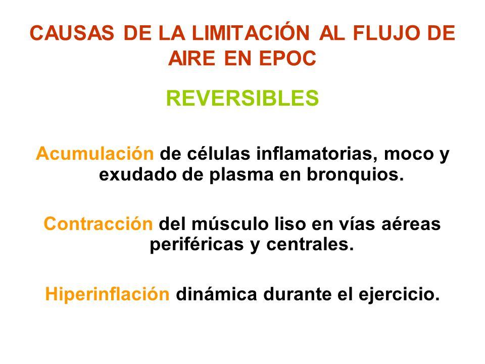 CAUSAS DE LA LIMITACIÓN AL FLUJO DE AIRE EN EPOC