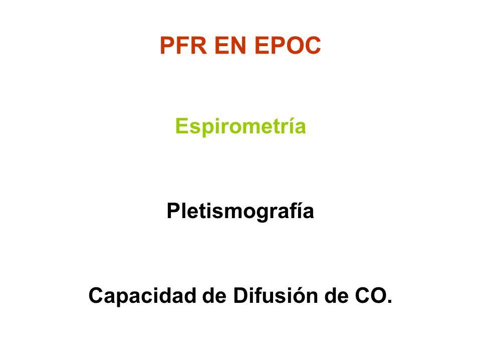 Capacidad de Difusión de CO.