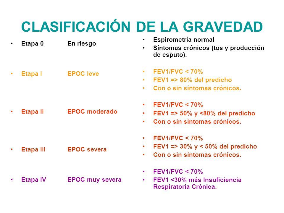 CLASIFICACIÓN DE LA GRAVEDAD